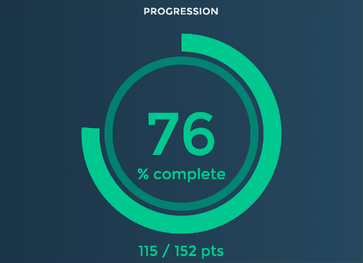An example of the progression widget
