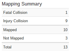 Collision Diagram | RoadSafe GIS